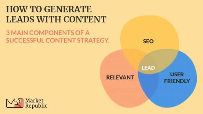generate leads with content marketing strategy