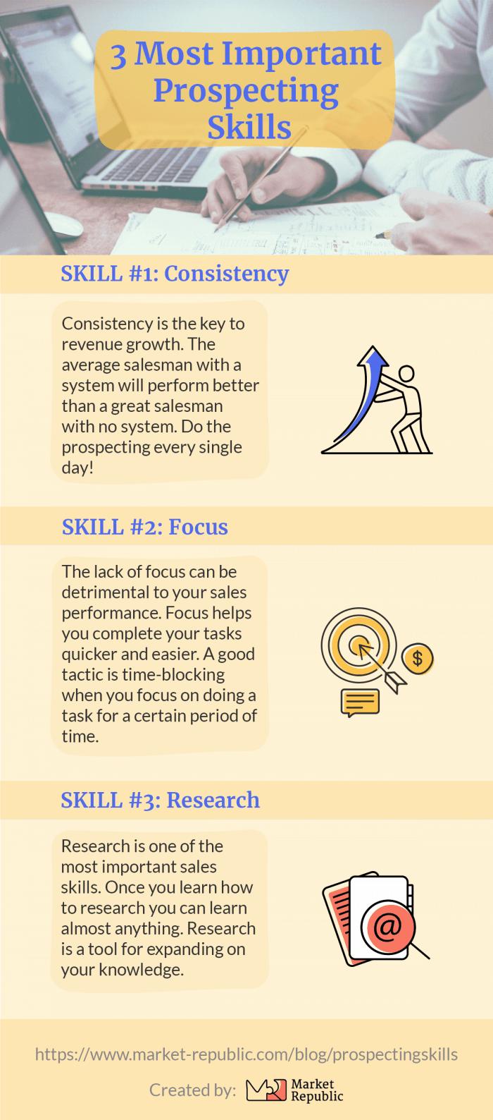 sales prospecting skills infographic
