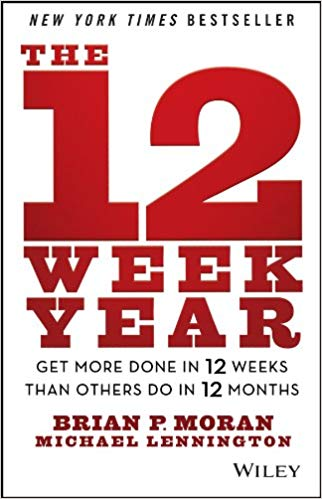 The 12 Week Year | Market Republic